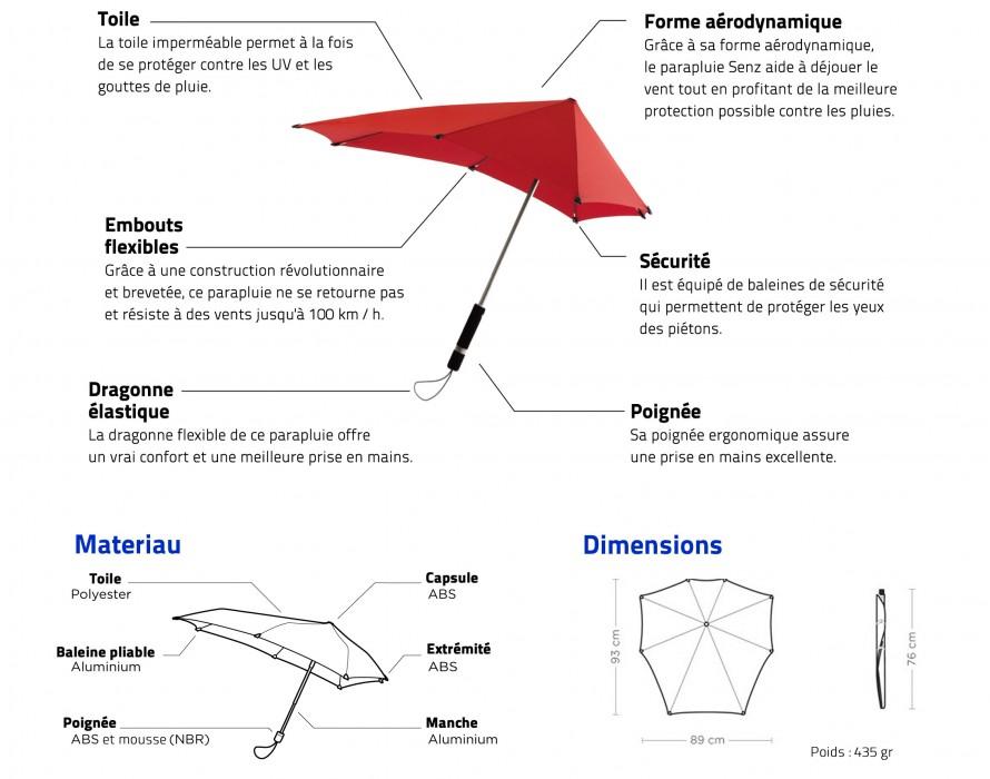 parapluie temp te anti vent senz les nouvelles de l 39 innovation. Black Bedroom Furniture Sets. Home Design Ideas