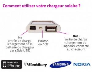 Chargeurs solaires sur 1001 innovations les nouvelles de l 39 innovation - Comment fonctionne un panneau solaire ...