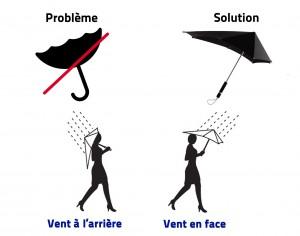 Parapluie tempête anti-vent Senz