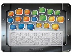 sous main raccourci clavier