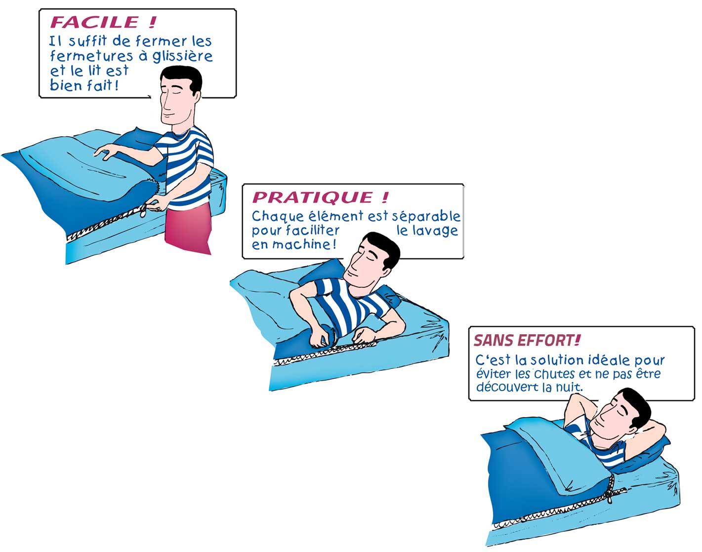 Nouveaut caradou couchage pour 2 personnes les - Comment positionner son lit pour bien dormir ...