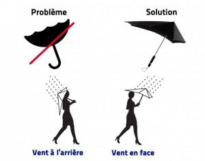 parapluie anti vent senz les nouvelles de l 39 innovation. Black Bedroom Furniture Sets. Home Design Ideas