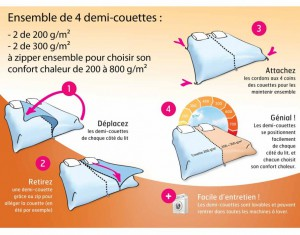 couette modulable pour couple